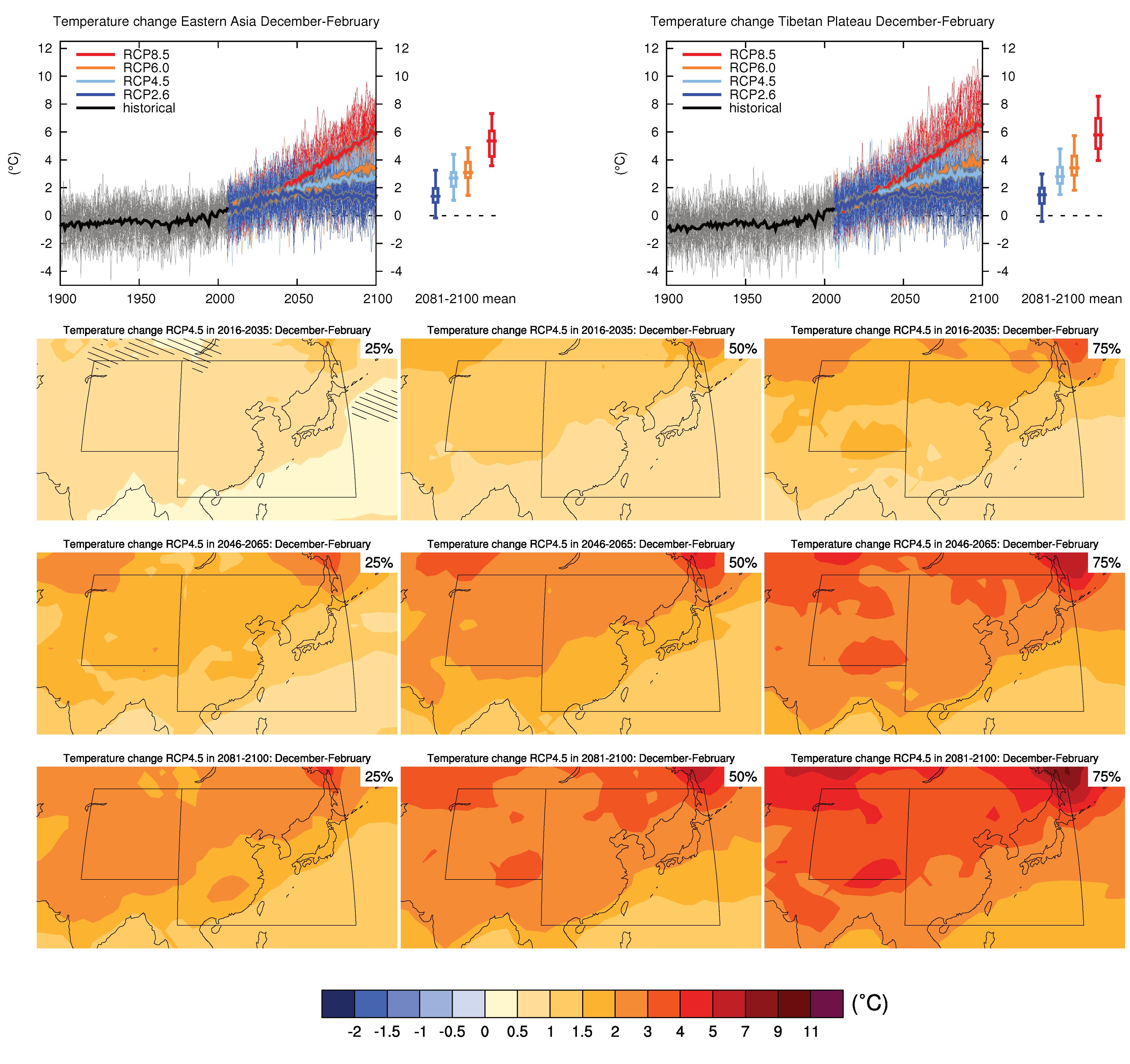 Figure AI56 IPCC