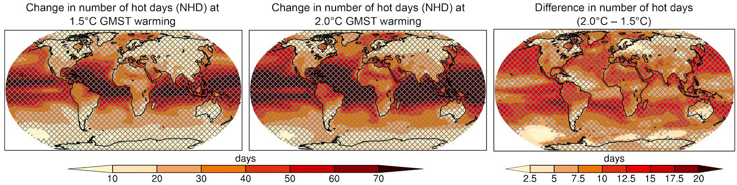 Chapter 3 — Global Warming of 1 5 ºC